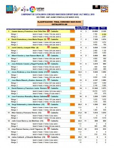 Campionat_de_Catalunya_Suret-Duos_2019_Deltebre_classificació_AN_(www.societatpescadorsbarcelona.com)