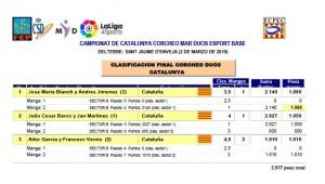 Campionat_de_Catalunya_Suret-Duos_2019_Deltebre_classificació_EB_(www.societatpescadorsbarcelona.com)